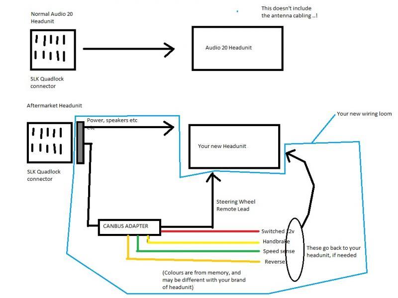 A20 stereo/wiring/harness/model year questions   Mercedes SLK WorldSLK World
