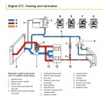 cooling and lub eng272.jpg